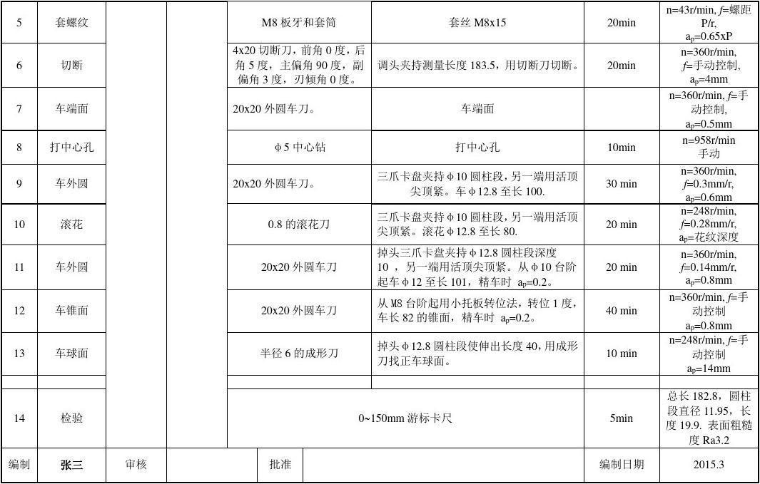 华中科技大学 金工实习 车工实习 榔头柄加工工艺卡模板图片