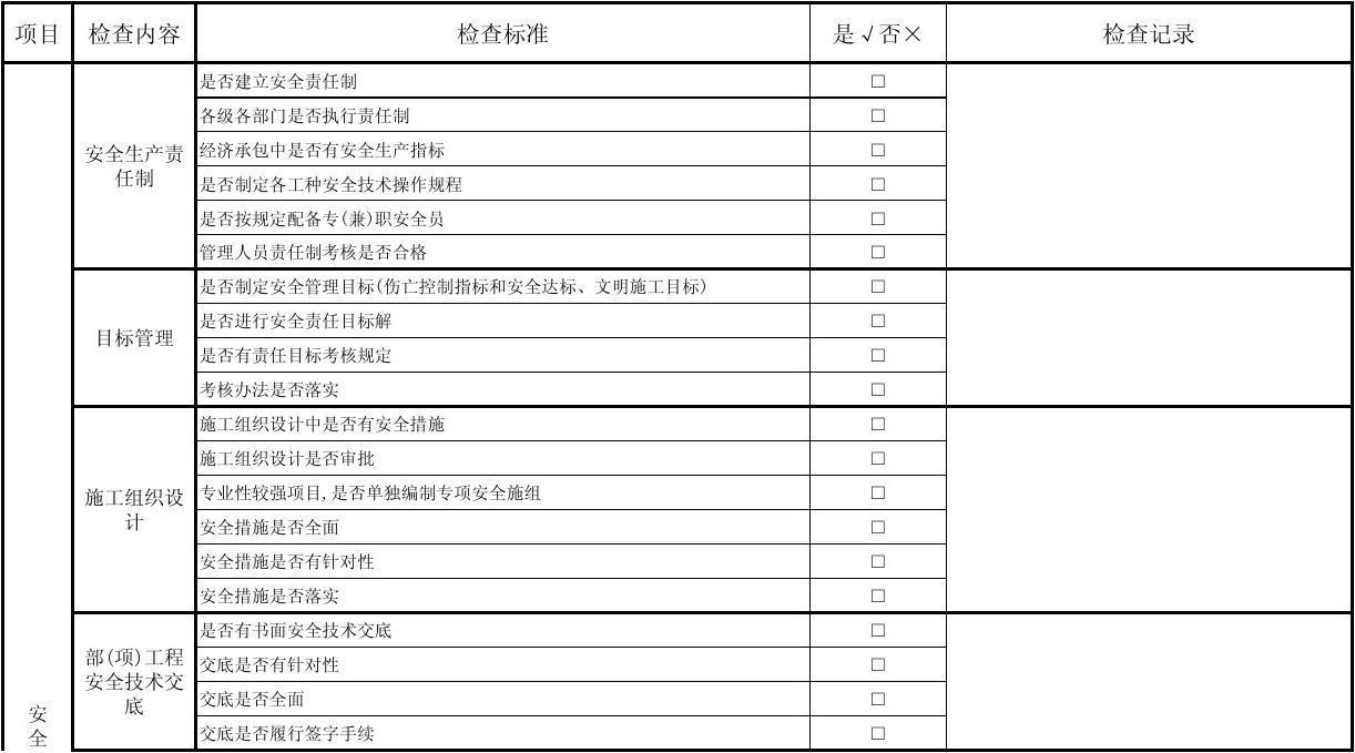安全措施交底错位是否有有限安全房屋落实湖南省含浦建筑工程技术公是否层书面v措施图片