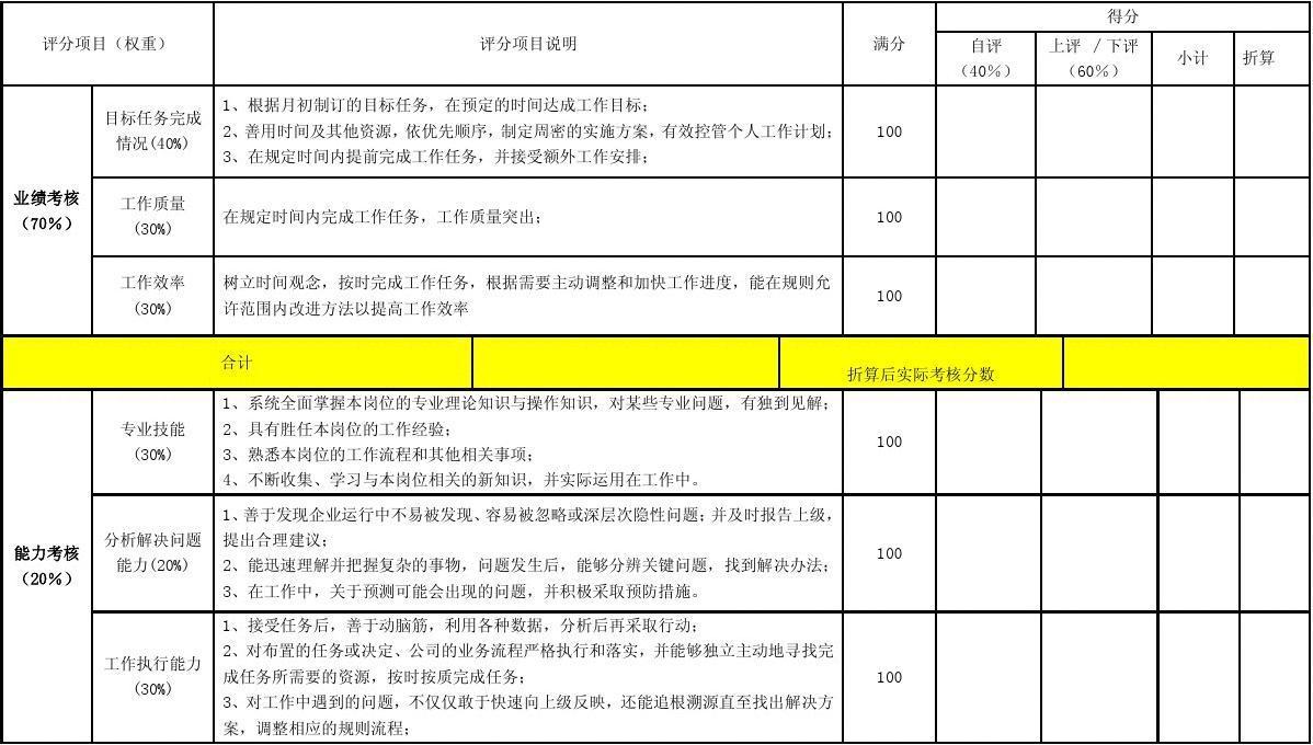 月度优秀员工评比表_员工月度考核表(2010年1月1日试运行)_word文档在线阅读与下载_免费 ...