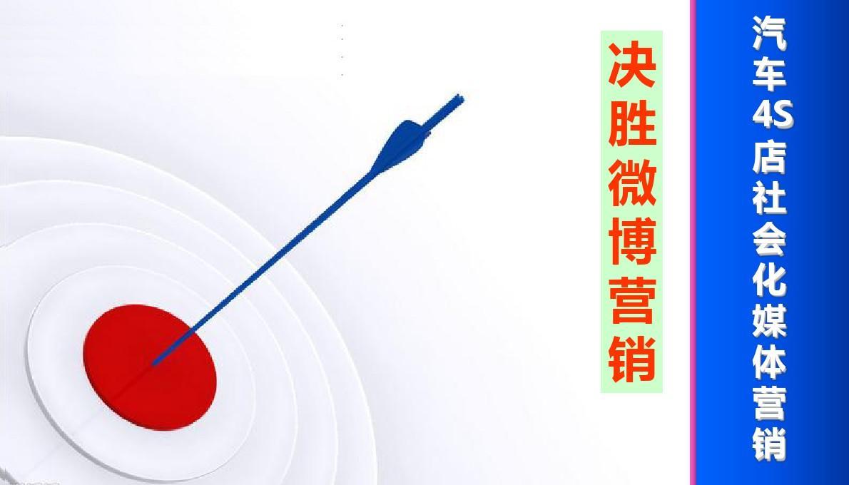 汽车微博营销网上4S店营销汽车行业解决方案微信会员系统玩转微信营销代运营托管推广方案成功案例微营销技巧PPT