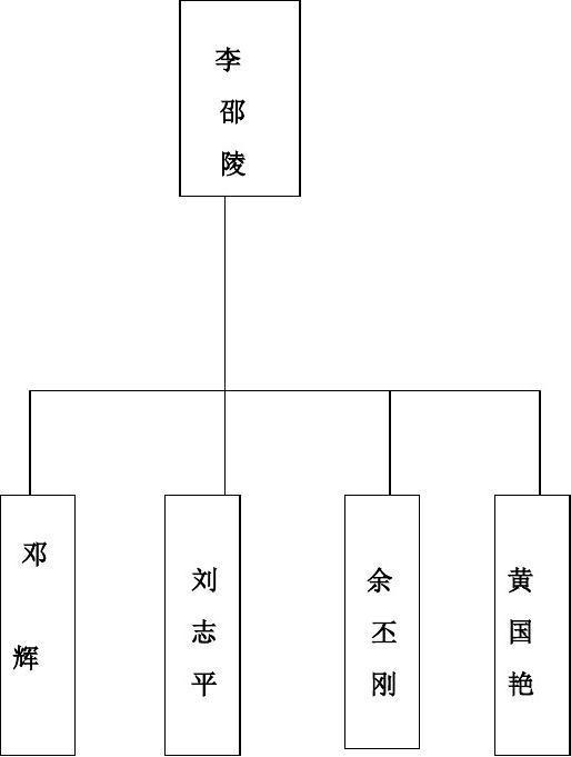联想集团组织结构_结构 华为组织结构 矩阵组织结构 职能型组织结构 联想集团组织结构
