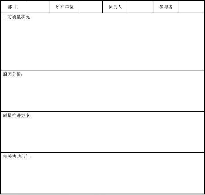 品质管理表格-品质改善工作计划模板范文_wo