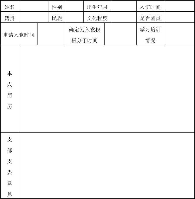 预备党员登记表范文_确定为入党积极分子情况公示表_文档下载