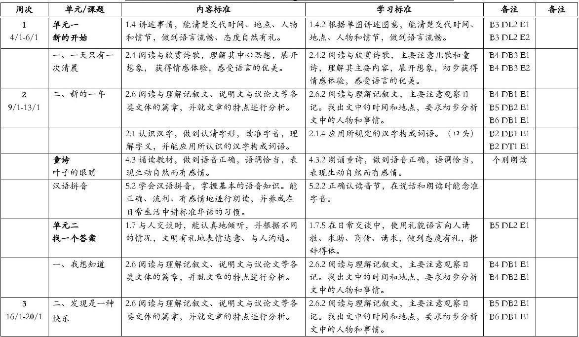 二年级三生教学计划_二年级华语全年教学计划_word文档在线阅读与下载_文档网