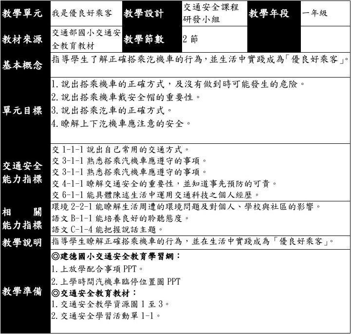 屏东县滨河教案国民交通安全教育低年级小学设涟水新园招生小学图片
