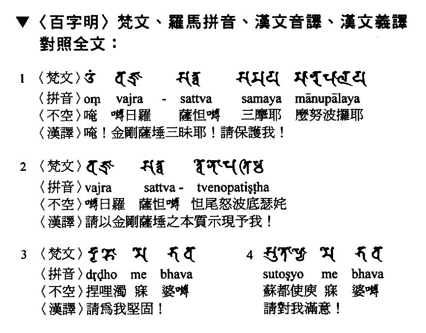 biswadeb mukherjee)以标准梵音恭诵文殊五字咒,大悲咒心咒,大图片
