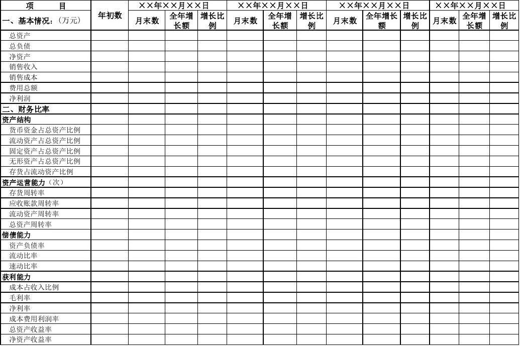 公司年度财务分析统计表
