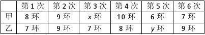 江苏省姜堰市溱潼中学2013届高三期初考试数学试题答案