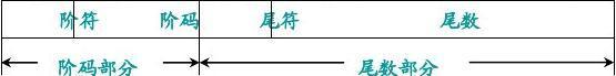 深圳大学 《计算机基础》模拟试题二
