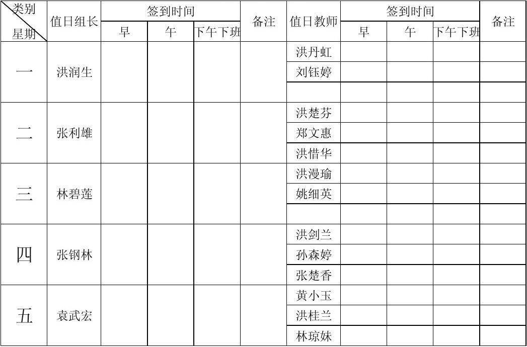 小学值日表_值日教师签到表_word文档在线阅读与下载_无忧文档