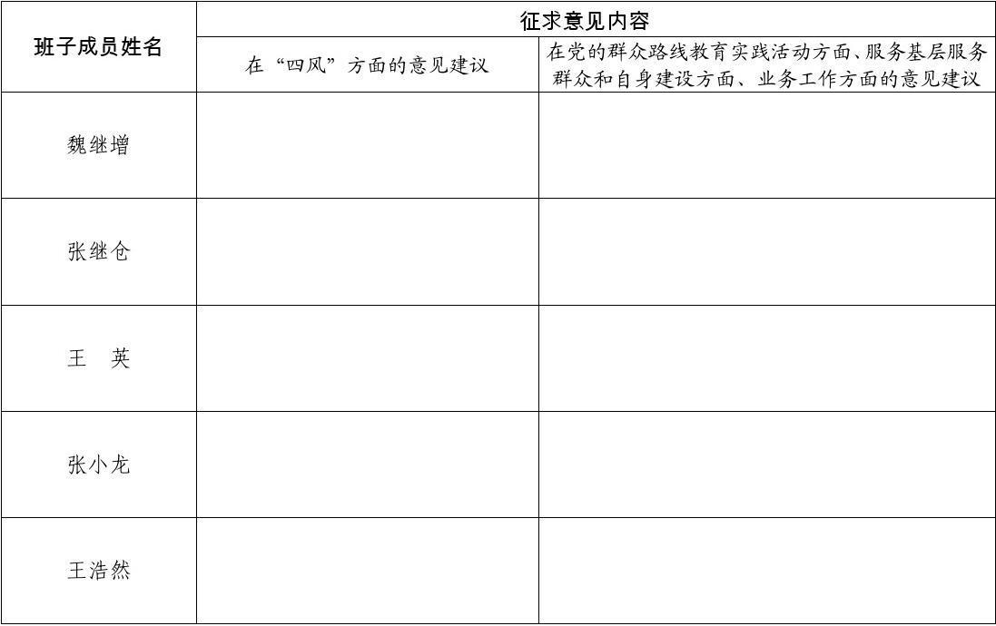 对市国土资源局秦州分局领导班子意见建议表(