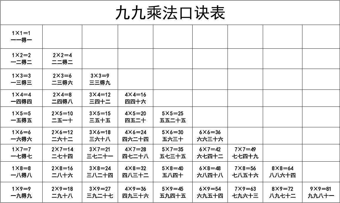 九九乘法口诀表(A4直接打印版)