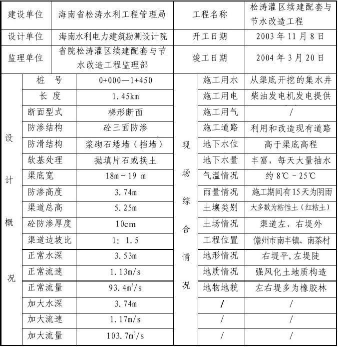 松涛灌区2003年度续建配套与节水改造工程施工管理工作报告