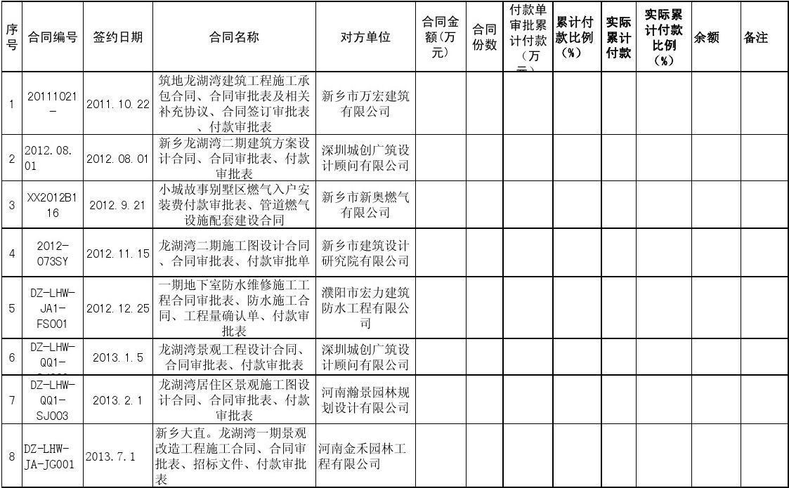 劳动合同台账范本_合同管理已付款台账_word文档在线阅读与下载_无忧文档