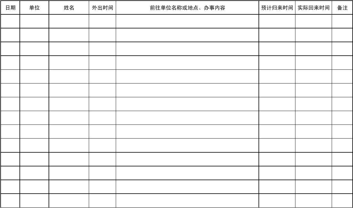 员工外勤工作记录表