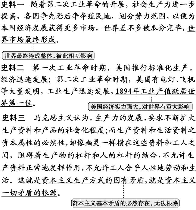 高中高中第六世界单元资本主义经济政策的v高中张琪历史康平图片