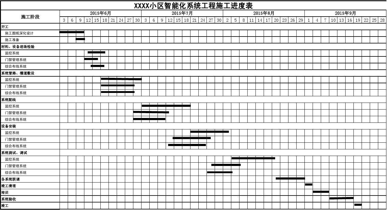 xx小区智能化系统施工进度表图片