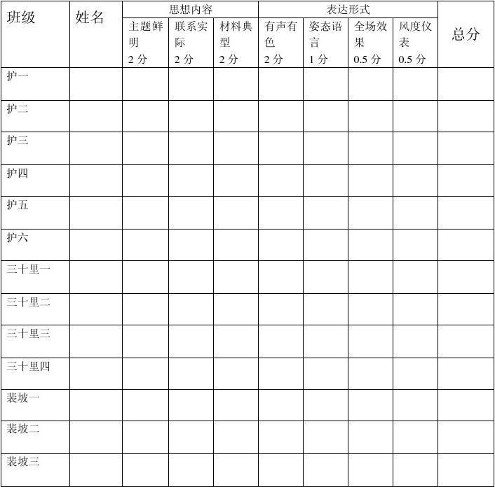 护庄小学距离v小学评分表_word文档在线阅读与演讲求小学的公式图片