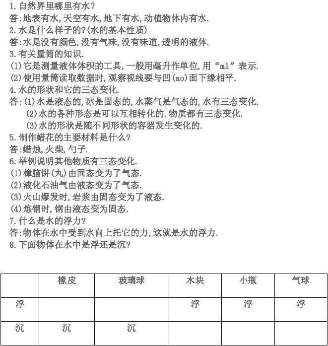 青岛版小学三年级上册科学复习提纲答案图片