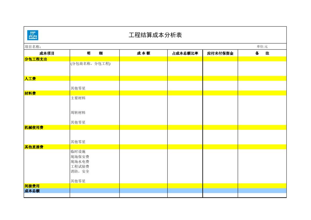 项目成本管理案例分析_中建项目管理文件-工程结算成本分析表_word文档在线阅读与下载 ...