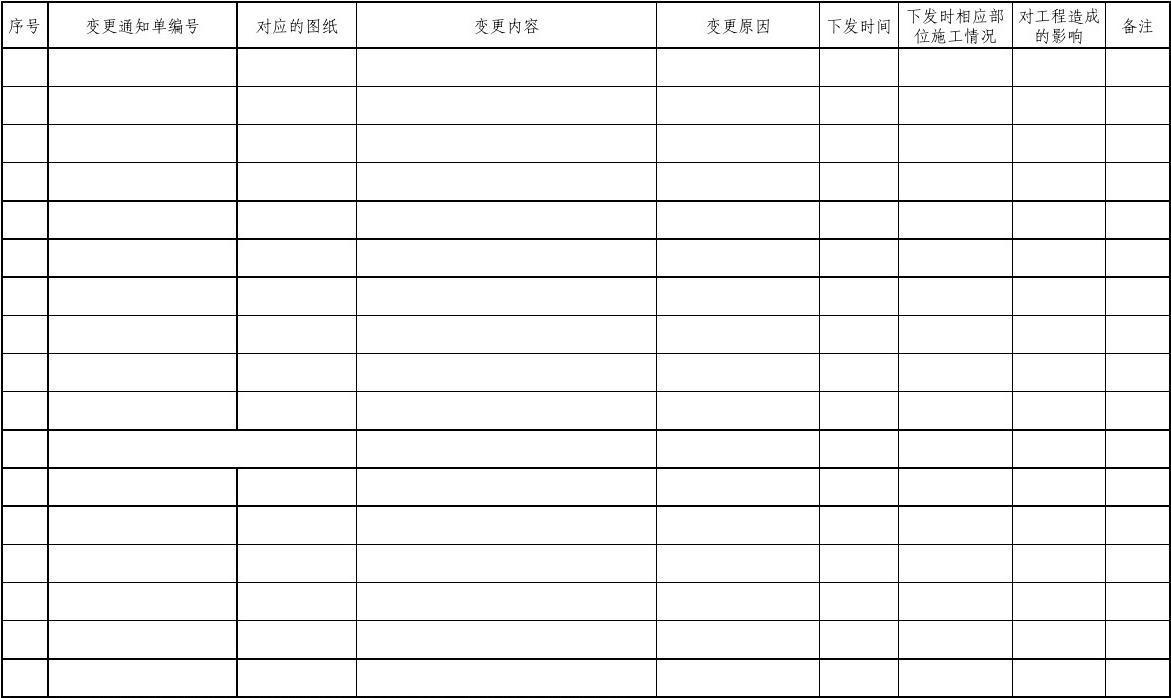 v台账变更及台账变更铁匠(TZ-15)(台账工程015wow常用图纸装橙图片