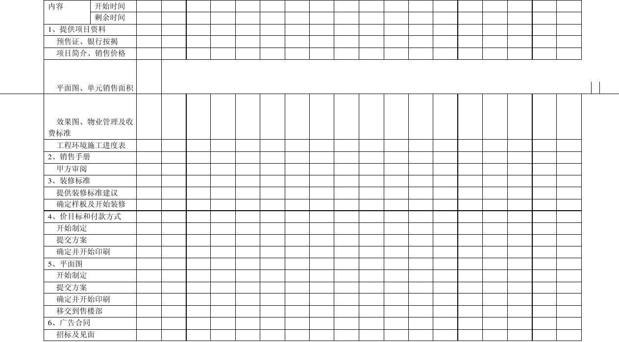 营销工作计划时间表
