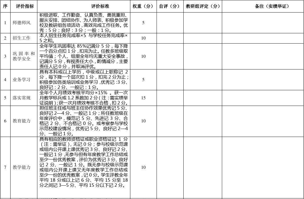 2013公务员考核表_教师年度考核连续三年评优秀工资会升一级- 问