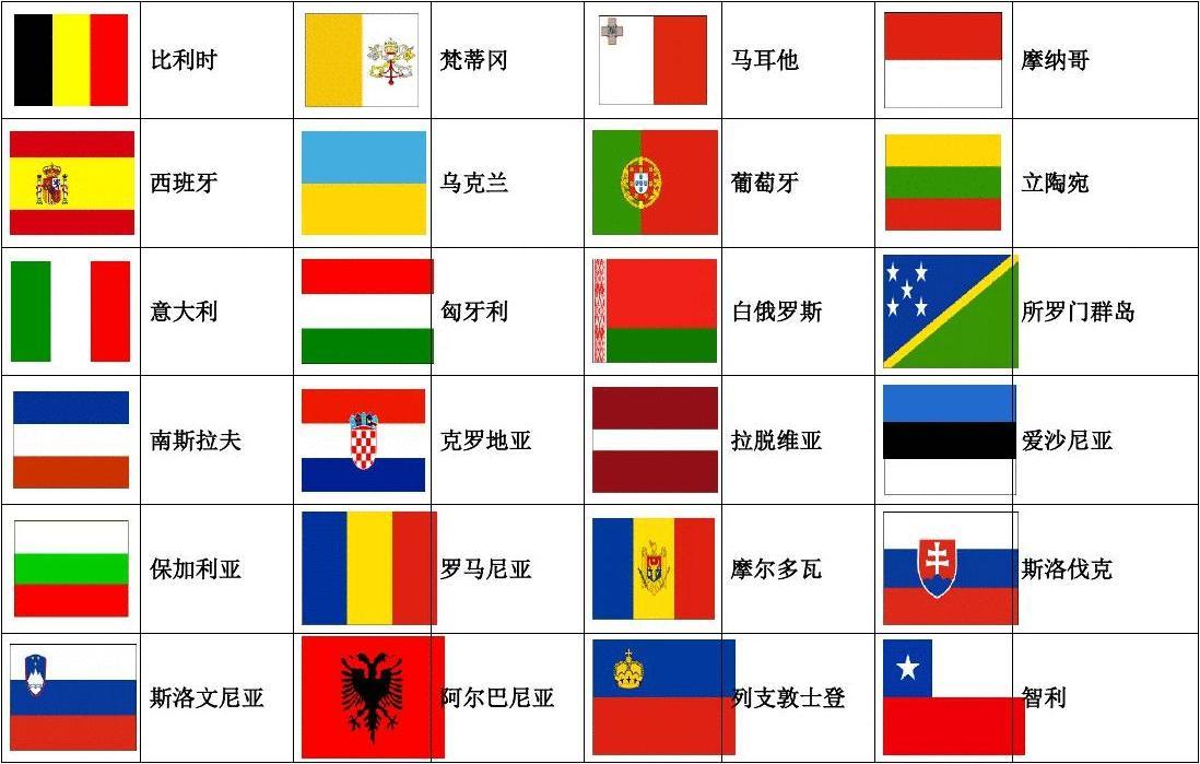 外国国旗_世界各国国旗大全(图片)