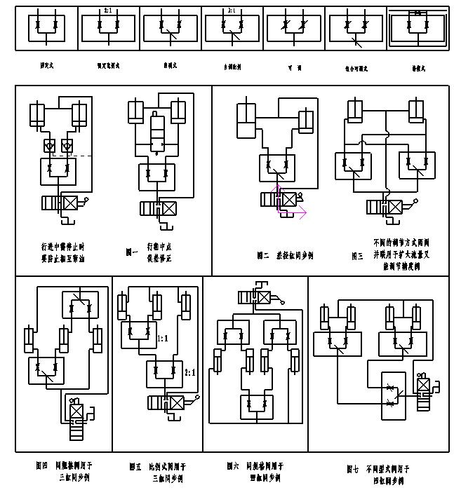 职能符号及液压阀实现多缸同步连接图图片