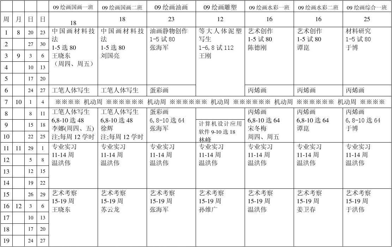美术学院12秋专业课表(最新)图片