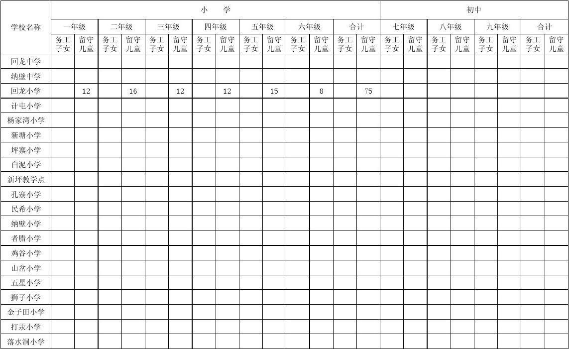 童统计表_回龙小学12月份进城务工人员子女留守儿童统计表
