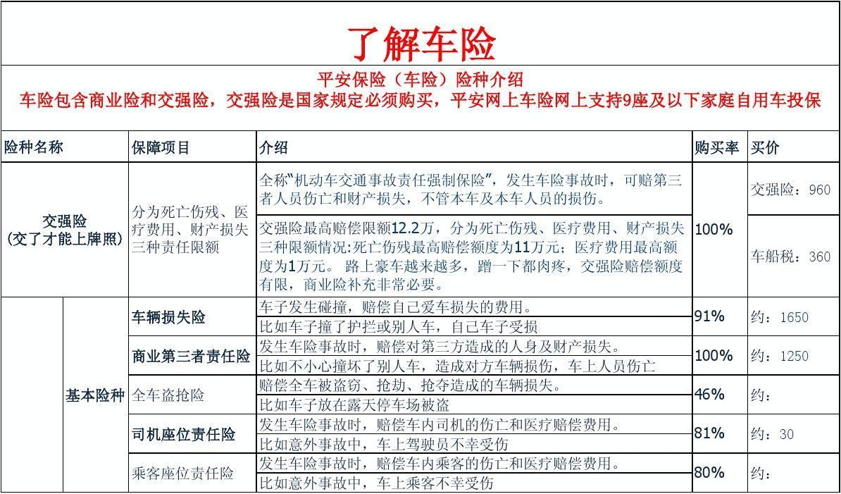 【中国平安财产保险道县支公司】中国平安财产保险道县支公... 图吧
