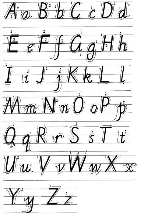 26个大小写字母笔顺表图片