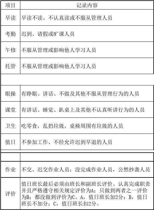 班级招生艺校登记表(条件初中)值日日志初中邯郸班长图片