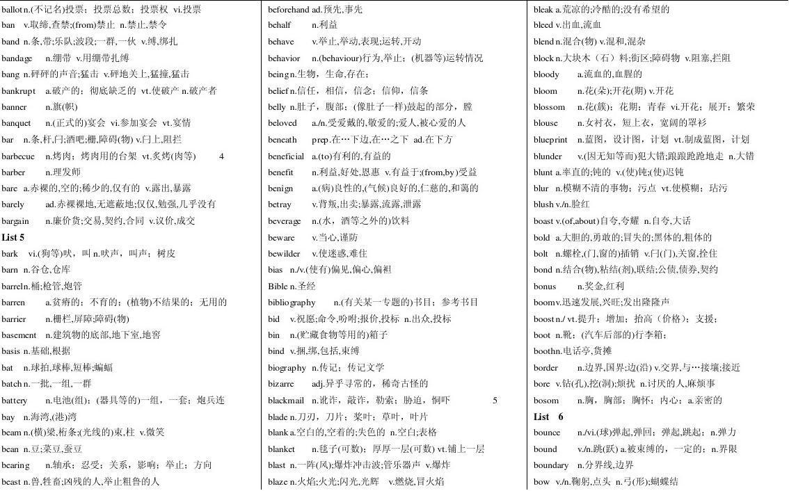 新东方考研英语整版+词根联想记忆法打印版(完初中)东环中怎样学词汇图片