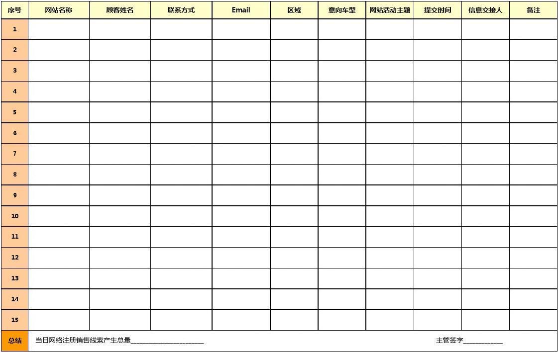 网络E接触专员-顾客信息转出记录表(单证)