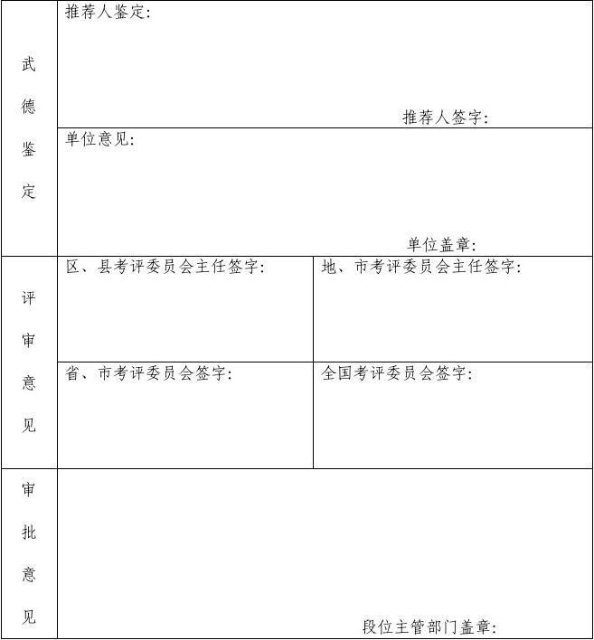 无忧文档 所有分类 求职/职场 简历封面/模板 中国武术段位制申报表图片