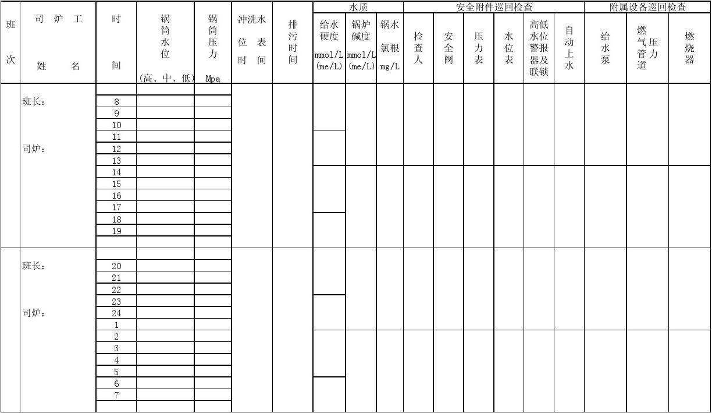 �9�dyil�.��..�h�9��_天津市蒸汽锅炉安全运行记录 (d 6t/h)