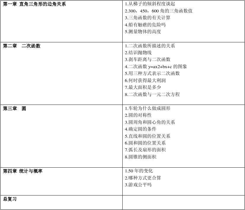 北师大版九年级下数学课本目录(最新版)