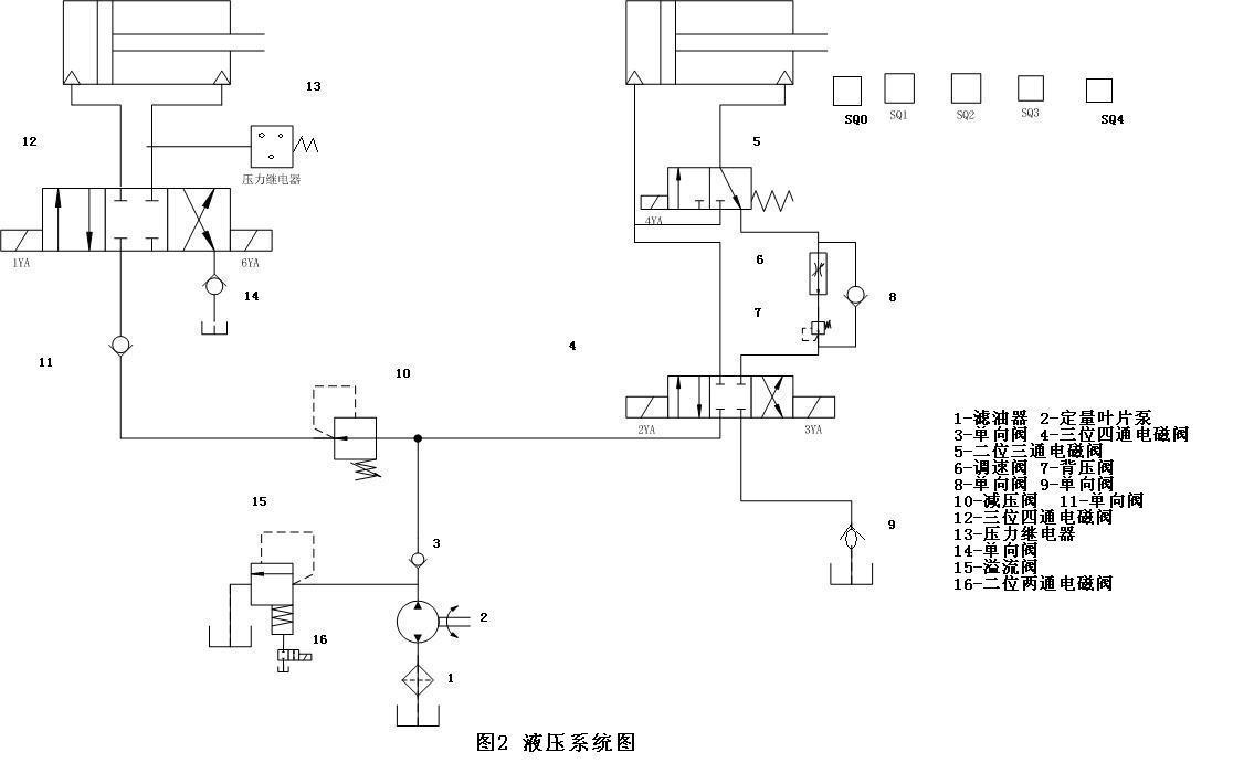 为方便工作台的手动,选用三位四通电磁换向阀并由电气行程开关并配合.图片