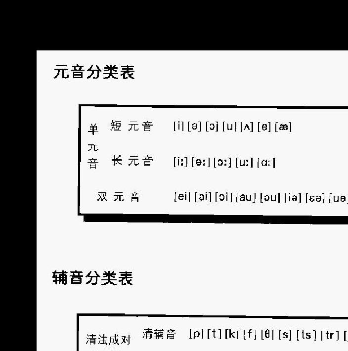 48个英语国际音标表及音标语法