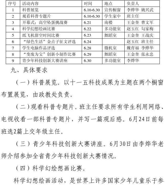 永昌县城关一小第一届科技节活动方案图片