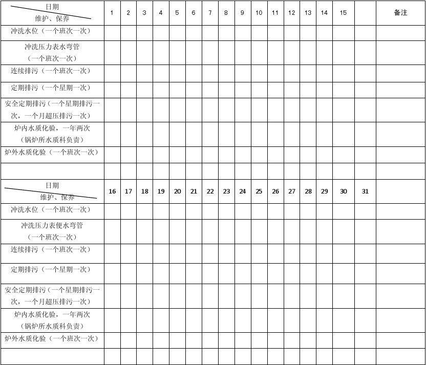 特种设备—锅炉日常维护保养记录表