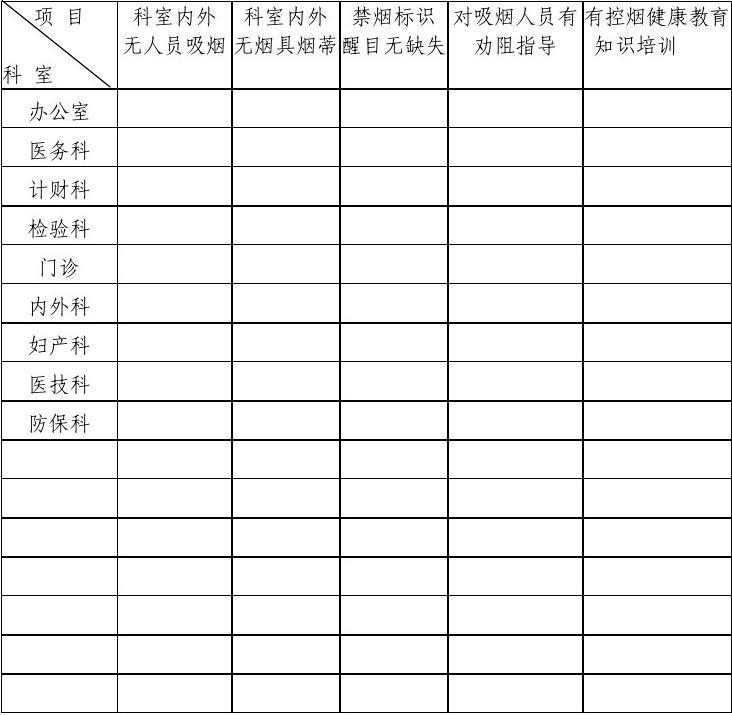 控烟考评奖惩记录表_控烟监督员、巡查员工作记录表_文档下载