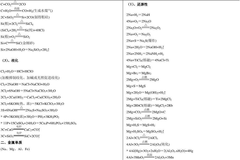 高中无机化学方程式总结阅读理解翻译高中英语图片