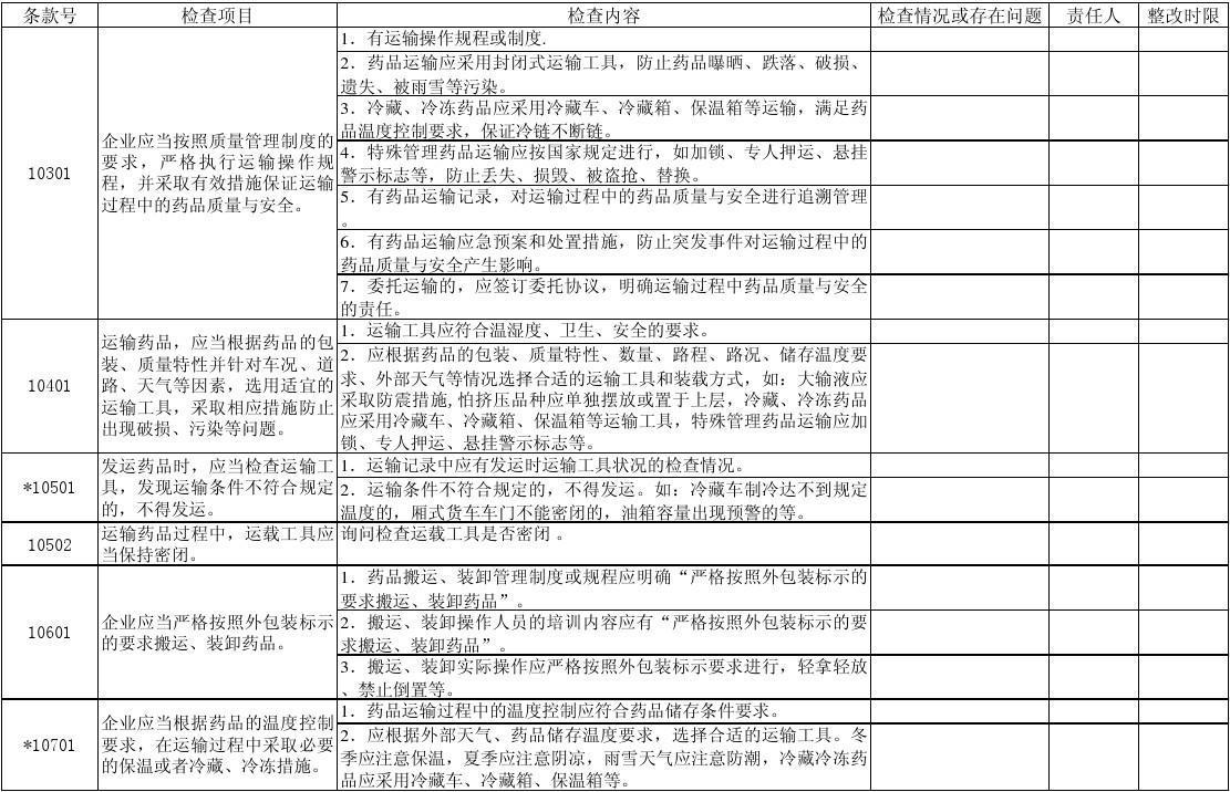 新GSP内审检查表运输与配送