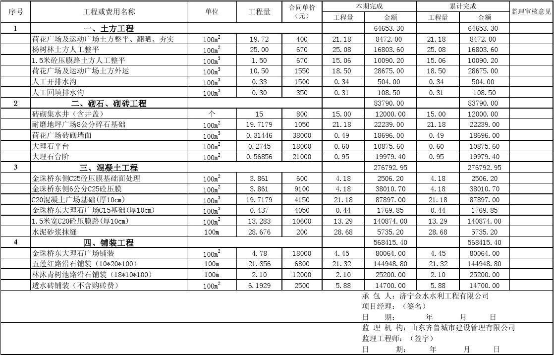 合同单价项目支付明细表002