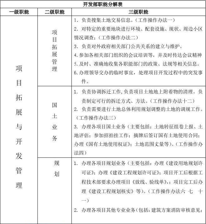 2014开发部制度(10.8)