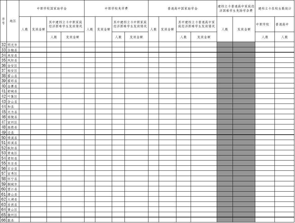 中职情况和普通高中高中泳池a情况经济v情况学校深圳家庭学生图片