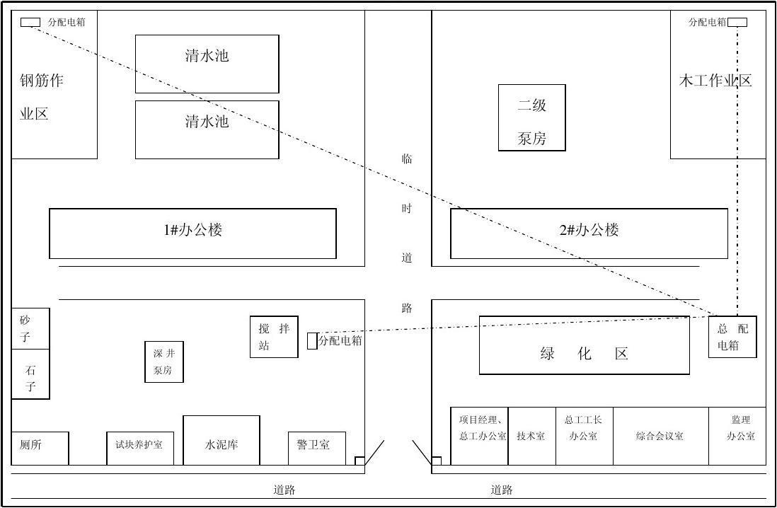 施工平面图_word文档在线阅读与下载_文档网图片